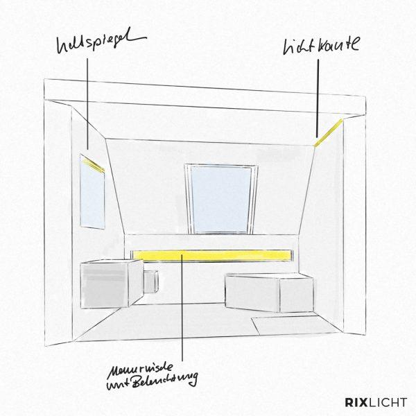 Badezimmer Beleuchtungskonzept
